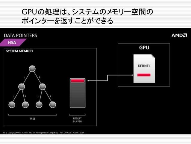 NVIDIAのNVLINKも、同じようにCPUとGPUが システムメモリーを共有することを目指している