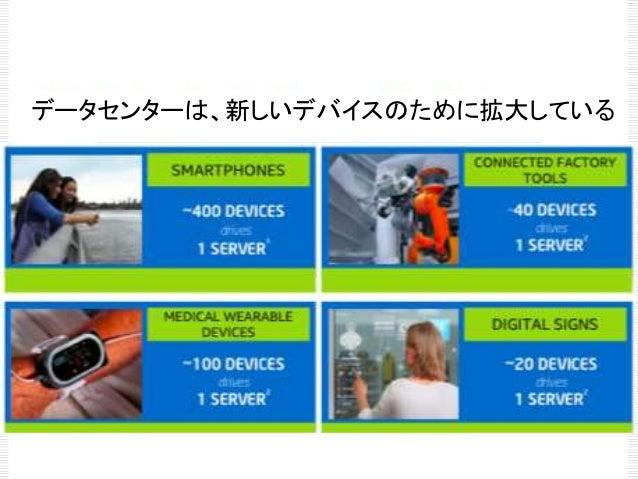 アプリケーション プロセッサー モジュール ディスプレー モジュール カメラ モジュール WiFi モジュール ストレージ モジュール バッテリー モジュール 通信 モジュール 医療用 モジュール Uni-Pro Switch