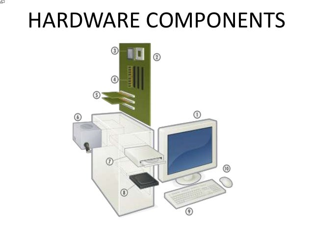 """hardware and software 2 essay Acmp ©2006-2008 uaf geophysical institute a-2 basic computer hardware and software hardware the term """"hardware"""" refers to the physical parts of a computer system."""