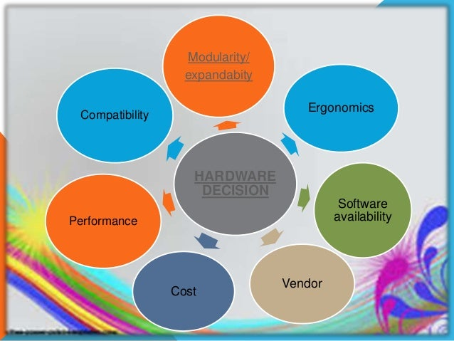 Hardware And Software Planning And Evaluation