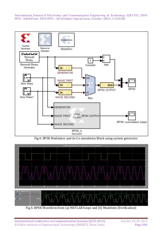 Hardware co simulation of bpsk and qpsk