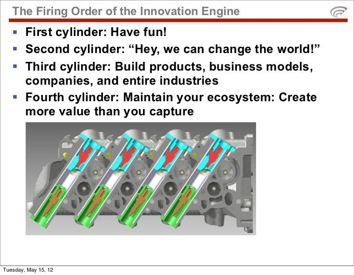 """The Firing Order of the Innovation Engine   § First cylinder: Have fun!   § Second cylinder: """"Hey, we can change the wor..."""