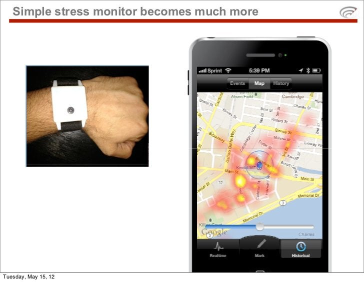 Simple stress monitor becomes much moreTuesday, May 15, 12