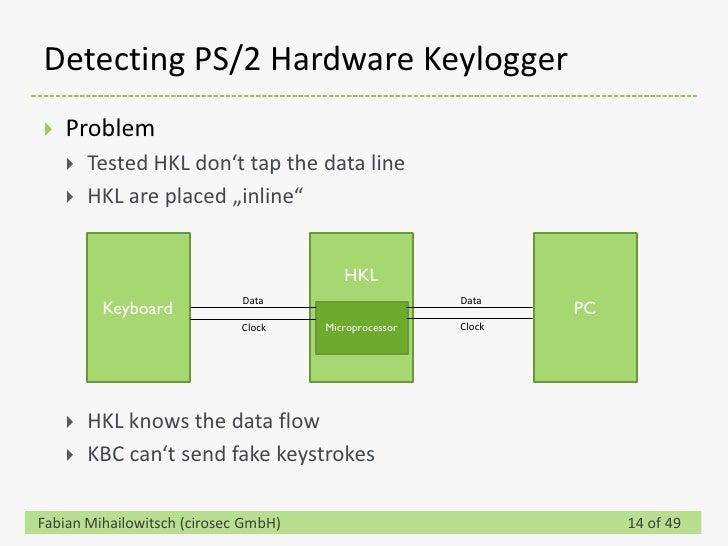 Detectando hardware keylogger 14 ccuart Images