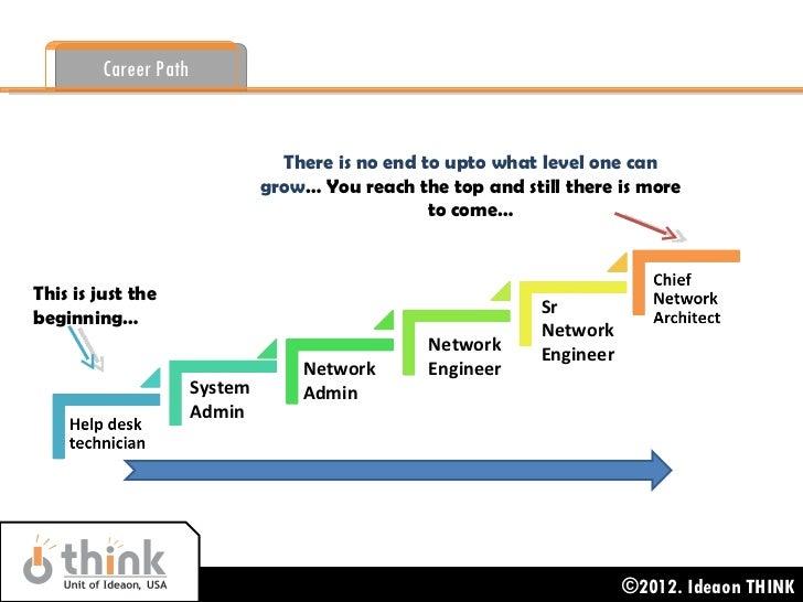 Hardware Networking Pdf