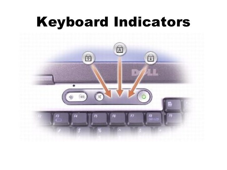 Keyboard Indicators