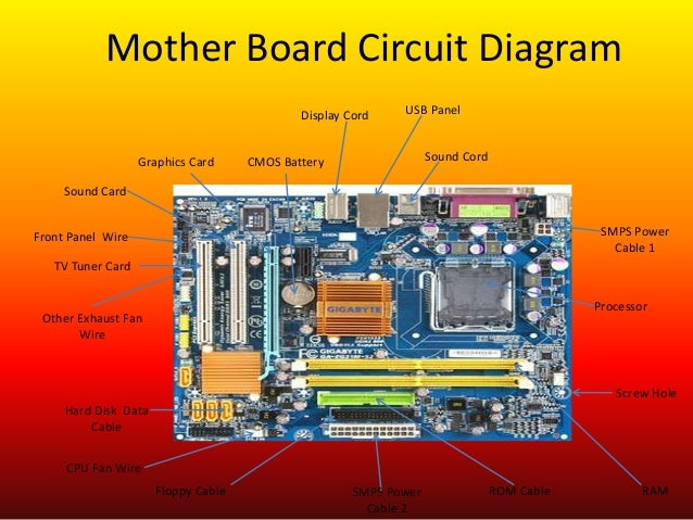 Diagram Of A Computer Motherboard Components Wiring Diagram Wire