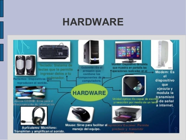 Hardware software y dispositivos infotm ticos variados for Elementos de hardware