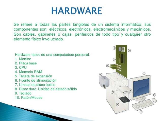 Hardware software y sistemas operativos for Elementos de hardware