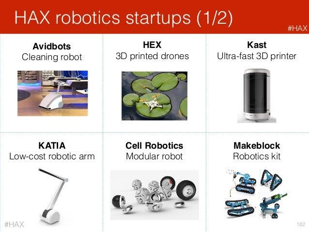 HEX 3D printed drones HAX robotics startups (1/2) 182 Avidbots Cleaning robot Kast Ultra-fast 3D printer KATIA Low-cost ro...