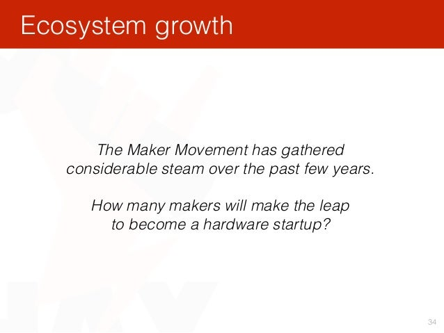 34 The Maker Movement has gathered considerable steam over the past few years. How many makers will make the leap to bec...