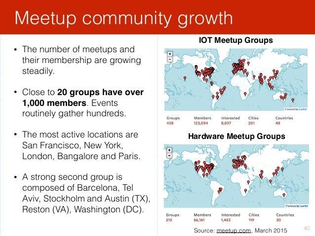 Meetup community growth 40Source: meetup.com, March 2015 Hardware Meetup Groups IOT Meetup Groups • The number of meetups ...