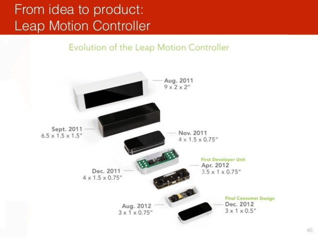 From idea to product: Leap Motion Controller 46