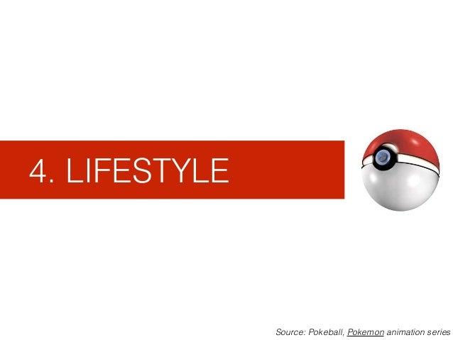 4. LIFESTYLE Source: Pokeball, Pokemon animation series