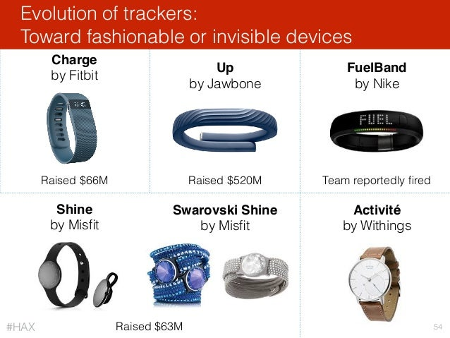 Evolution of trackers: Toward fashionable or invisible devices 54 Up by Jawbone FuelBand by Nike Activité by Withings Shin...