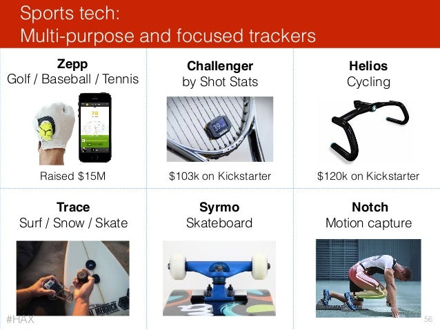Sports tech: Multi-purpose and focused trackers 56 Zepp Golf / Baseball / Tennis Challenger by Shot Stats Helios Cycling S...