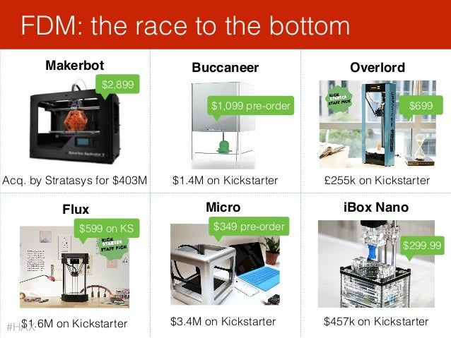 Makerbot Acq. by Stratasys for $403M FDM: the race to the bottom $2,899 Micro $3.4M on Kickstarter $349 pre-order Buccanee...