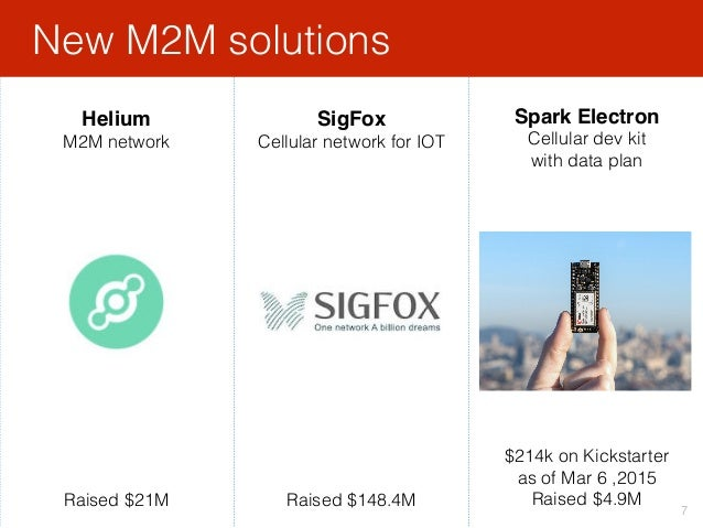 New M2M solutions 7 Spark Electron Cellular dev kit with data plan Raised $21M SigFox Cellular network for IOT Helium M2M ...