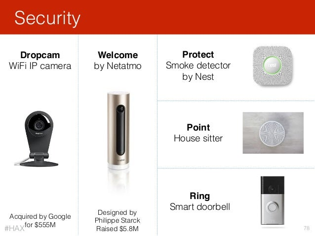 Security 78 Dropcam WiFi IP camera Protect Smoke detector by Nest Ring Smart doorbell Point House sitter Acquired by Googl...