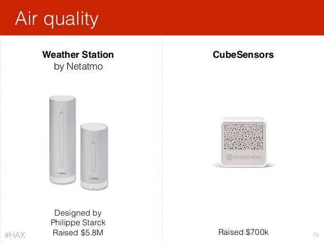 Air quality 79 CubeSensorsWeather Station by Netatmo Designed by Philippe Starck Raised $5.8M Raised $700k#HAX