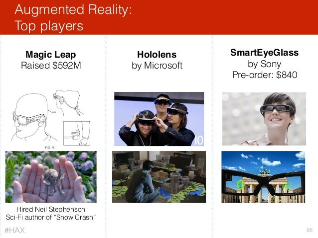 Augmented Reality: Top players 88 Magic Leap Raised $592M Hololens by Microsoft SmartEyeGlass by Sony Pre-order: $840 Hire...