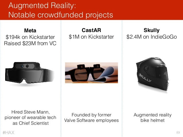 Augmented Reality: Notable crowdfunded projects 89 Meta $194k on Kickstarter Raised $23M from VC CastAR $1M on Kickstarter...