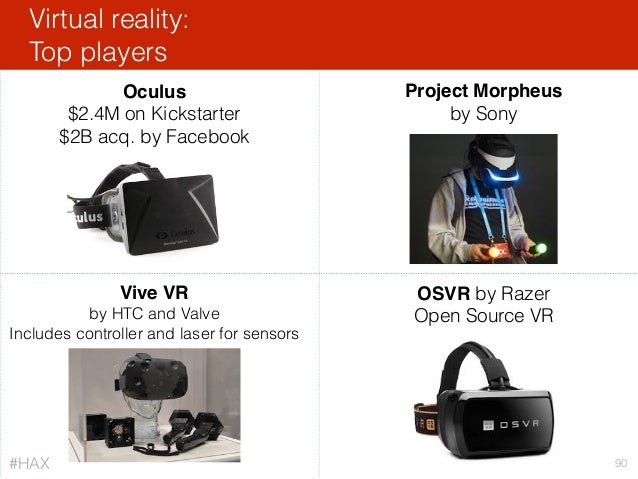 Virtual reality: Top players 90 Project Morpheus by Sony OSVR by Razer Open Source VR Oculus $2.4M on Kickstarter $2B acq....