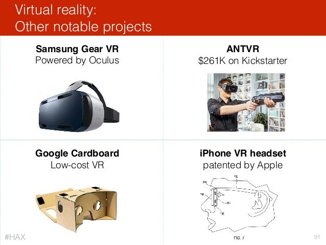 Samsung Gear VR Powered by Oculus Virtual reality: Other notable projects 91 ANTVR $261K on Kickstarter Google Cardboard L...