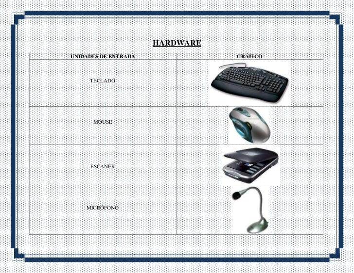 HARDWARE<br />UNIDADES DE ENTRADAGRÁFICOTECLADOMOUSEESCANERMICRÓFONOWEBCAMJOYSTICKLAPIZ OPTICOUNIDADES DE SALIDAGRÁFICOMON...