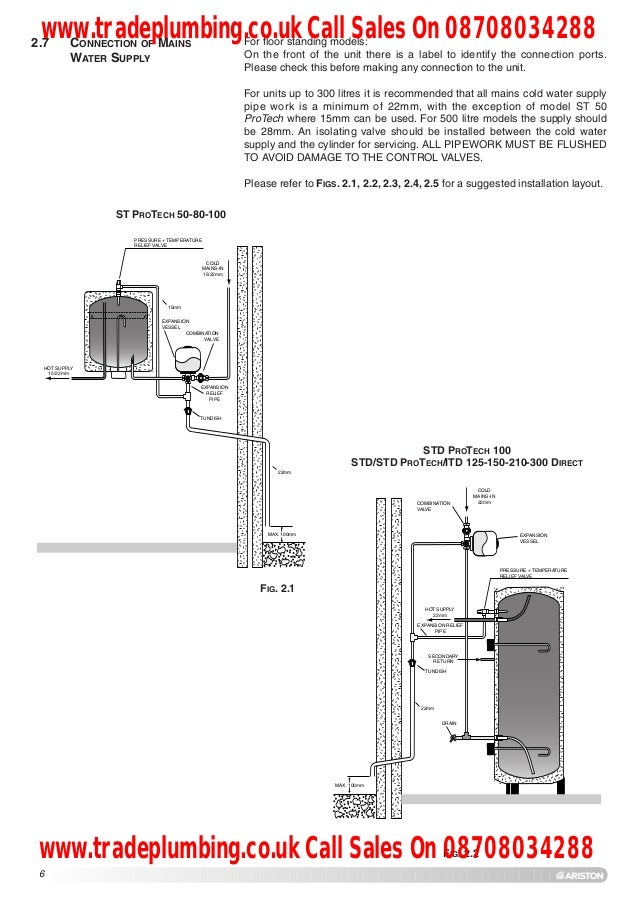 Ariston unvented cylinder wiring diagram ariston unvented cylinder wiring diagram posted asfbconference2016 Images