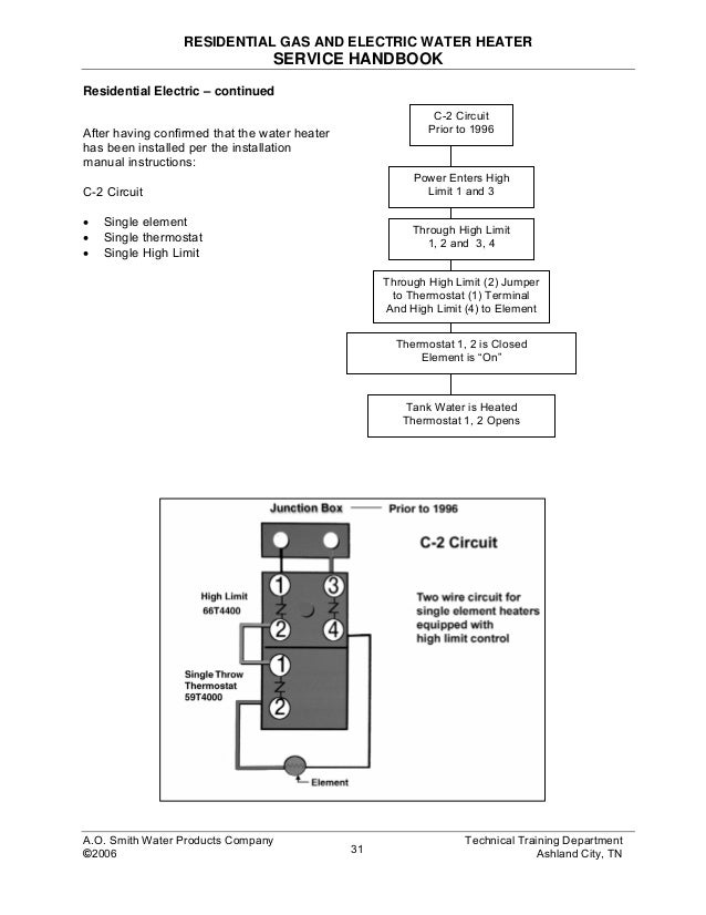 how to wire water heater thermostat readingrat net, electrical diagram, imit dual thermostat wiring diagram