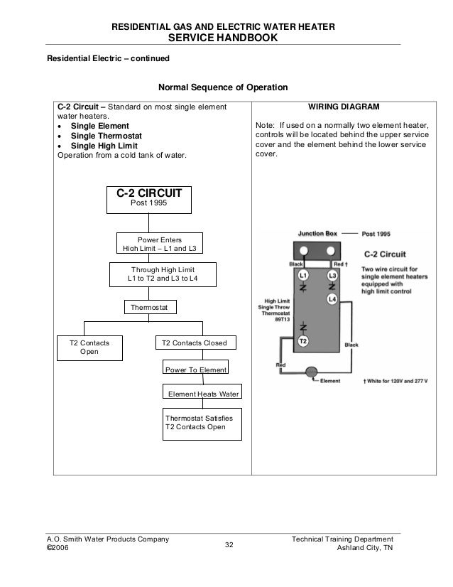 Electric Water Heater Controller And High Limit Wiring Diagram from image.slidesharecdn.com