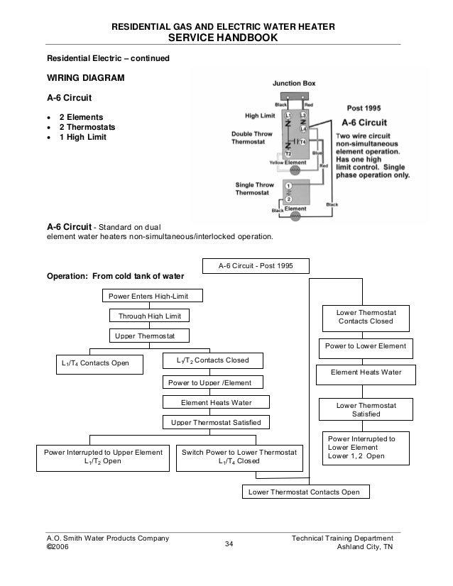 harga pasang water heater 082122541663 35 638?cb\=1489339646 hrg wiring diagram wiring a homeline service panel \u2022 wiring Minn Kota Riptide Parts List Diagram at nearapp.co