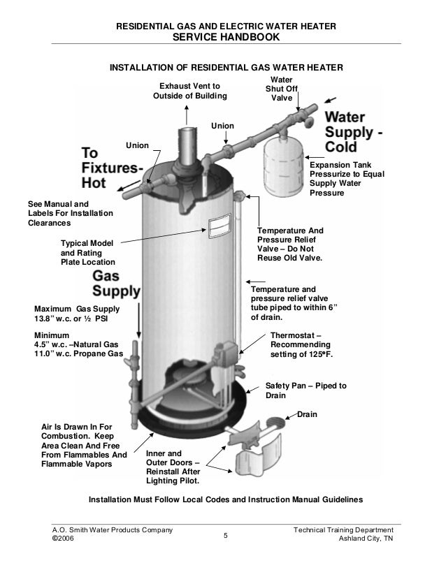 Harga pasang water heater 082122541663 6 residential gas and electric water heater sciox Images
