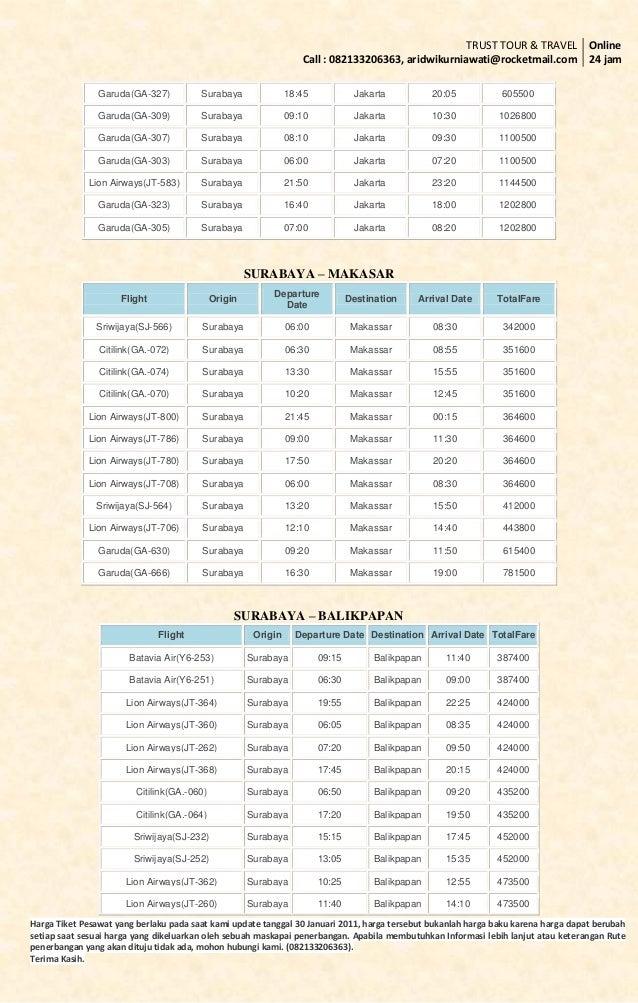 Harga Tiket Penerbangan Dari Surabaya Periode Bulan Februari 2012