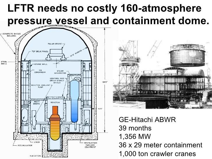 Liquid Fluoride Thorium Reactor Blue Ribbon Commission