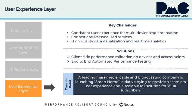 User ExperienceLayer Protocol Layer Communication Layer IoT Platform Layer User Experience Layer Key Challenges • Consiste...