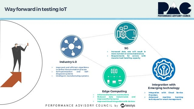 Way forwardin testingIoT Industry 4.0 Edge Computing 5G Integration with Emerging technology  Improved and efficient algo...