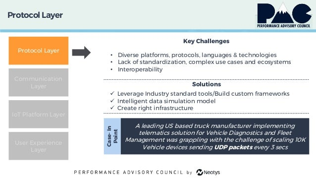 Protocol Layer Protocol Layer Communication Layer IoT Platform Layer User Experience Layer Key Challenges • Diverse platfo...