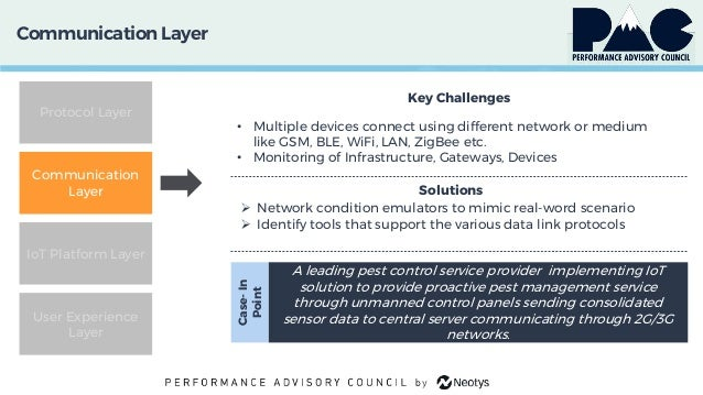 Communication Layer Protocol Layer Communication Layer IoT Platform Layer User Experience Layer Key Challenges • Multiple ...