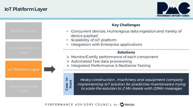 IoT PlatformLayer Protocol Layer Communication Layer IoT Platform Layer User Experience Layer Key Challenges • Concurrent ...