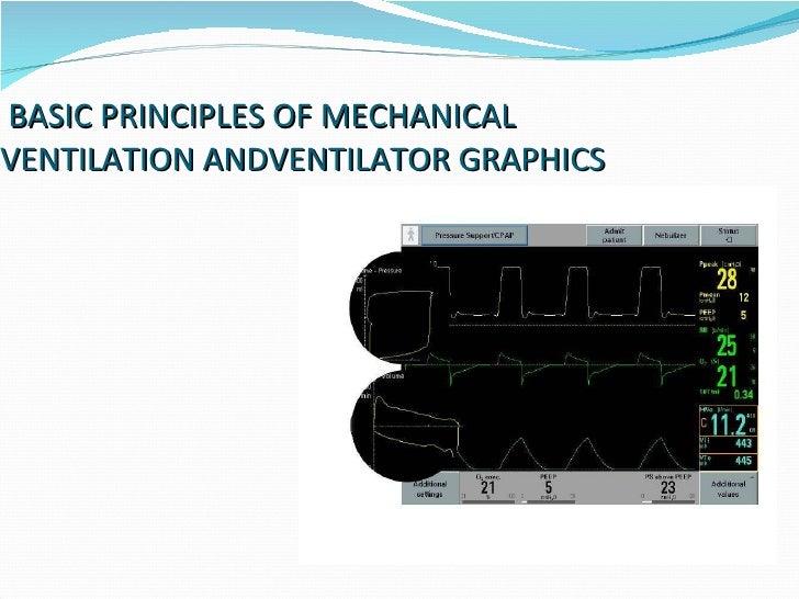 BASIC PRINCIPLES OF MECHANICAL VENTILATION ANDVENTILATOR GRAPHICS