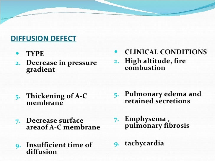 DIFFUSION DEFECT TYPE Decrease in pressure gradient Thickening of A-C membrane Decrease surface areaof A-C membrane Insuff...
