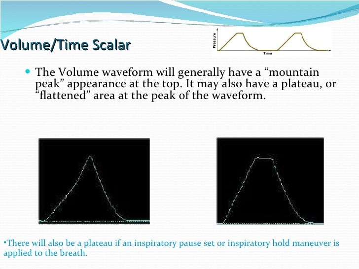 """Volume/Time Scalar The Volume waveform will generally have a """"mountain peak"""" appearance at the top. It may also have a pla..."""