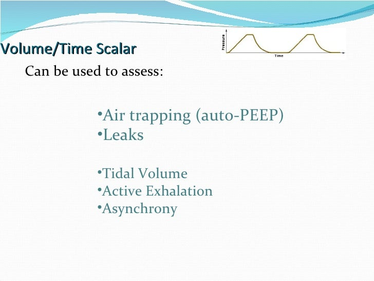 Volume/Time Scalar Air trapping (auto-PEEP)  Leaks Tidal Volume Active Exhalation Asynchrony Can be used to assess:
