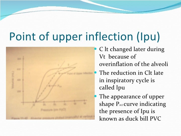 Point of upper inflection (Ipu) C lt changed later during Vt  because of overinflation of the alveoli The reduction in Clt...