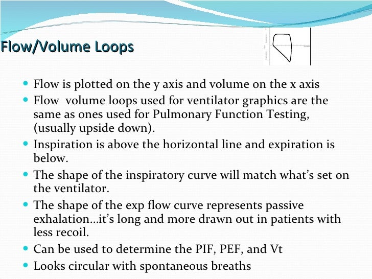 Flow/Volume Loops Flow is plotted on the y axis and volume on the x axis Flow  volume loops used for ventilator graphics a...