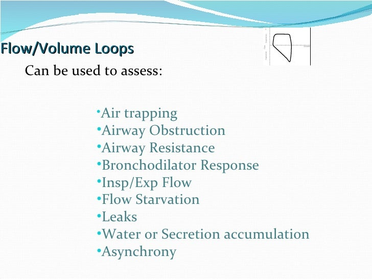 Flow/Volume Loops Air trapping Airway Obstruction Airway Resistance Bronchodilator Response Insp/Exp Flow Flow Starvation ...