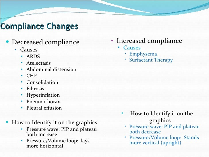 Compliance Changes Decreased compliance Causes ARDS Atelectasis Abdominal distension CHF Consolidation Fibrosis Hyperinfla...