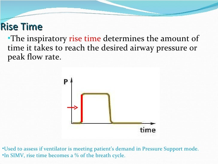 Rise Time The inspiratory  rise time  determines the amount of time it takes to reach the desired airway pressure or peak ...